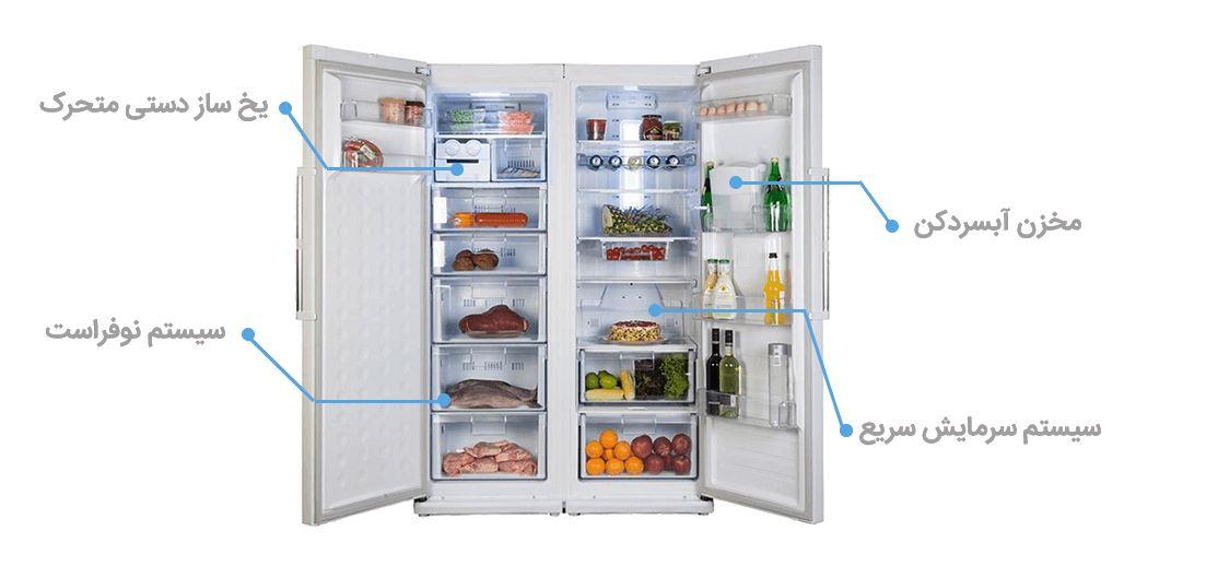 مشخصات، قیمت و خرید یخچال فریزر دوقلو دیپوینت مدل D5I S - فروشگاه اینترنتی آنلاین کالا